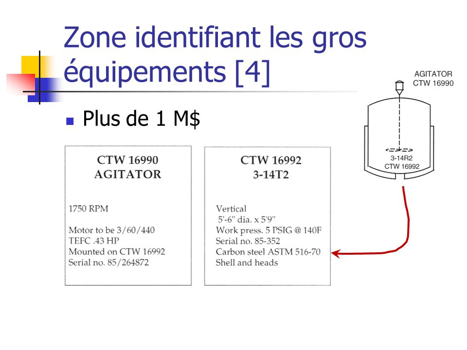 Zone identifiant les gros équipements [4]